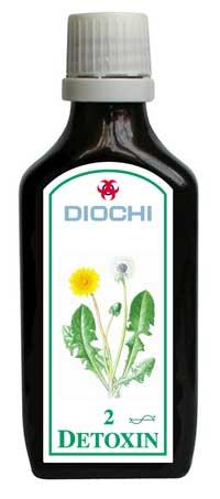 Diochi Detoxin, 50 ml
